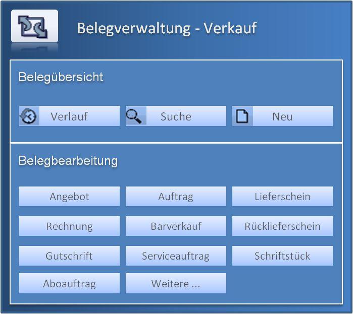 Schema der Belegverwaltung für den Verkauf